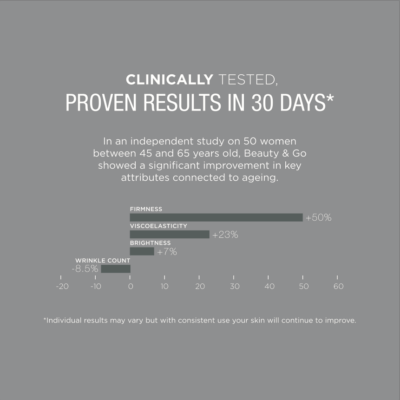 skin-shot-clinical-trial-results